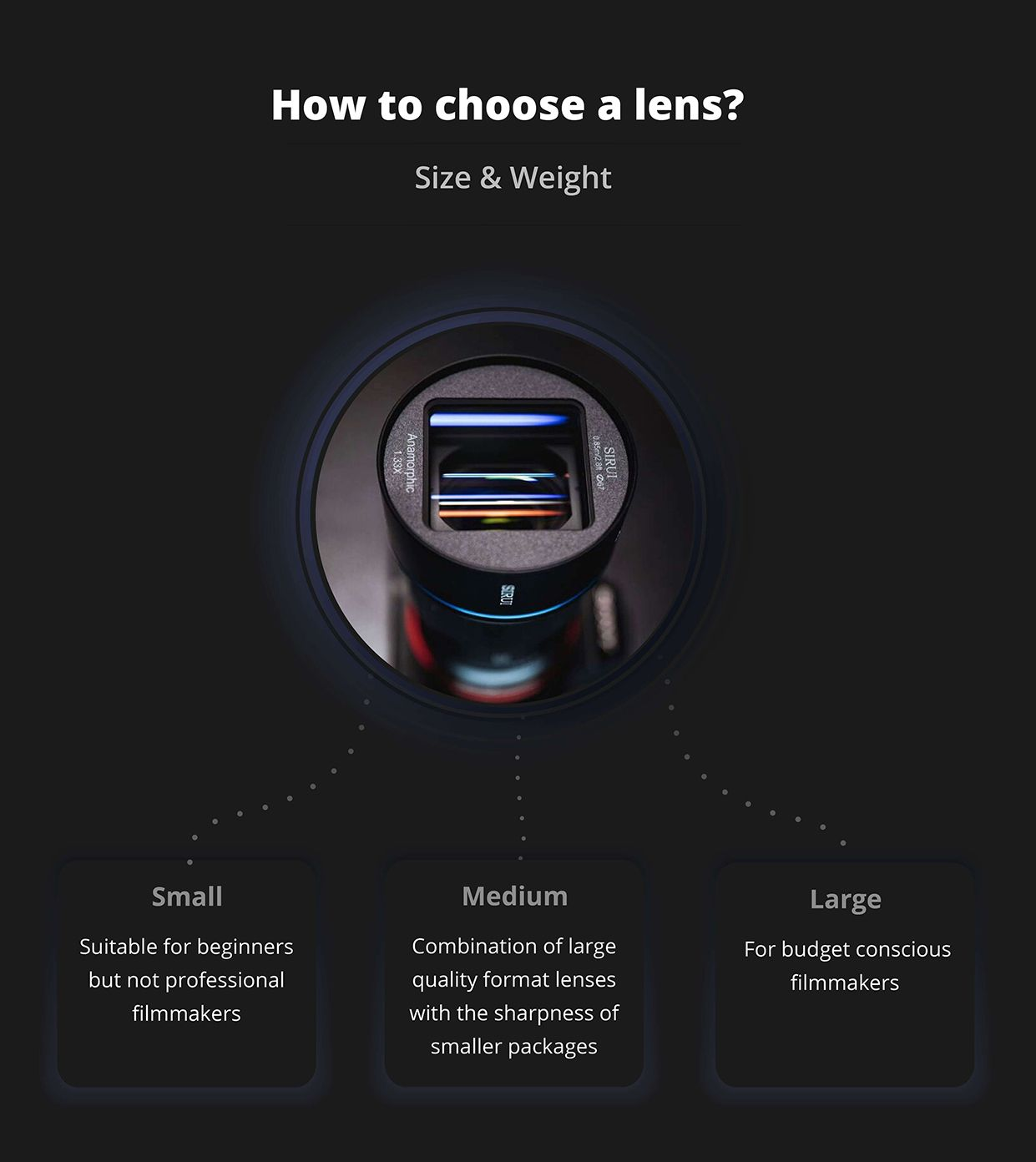 How to choose an anamorphic lens size and weight