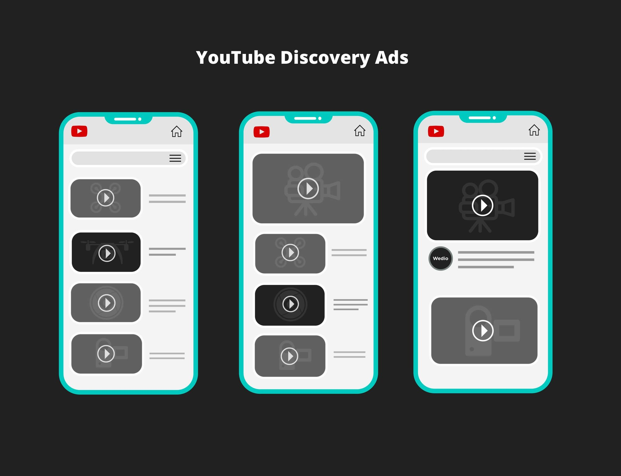what is YouTube discovery ads