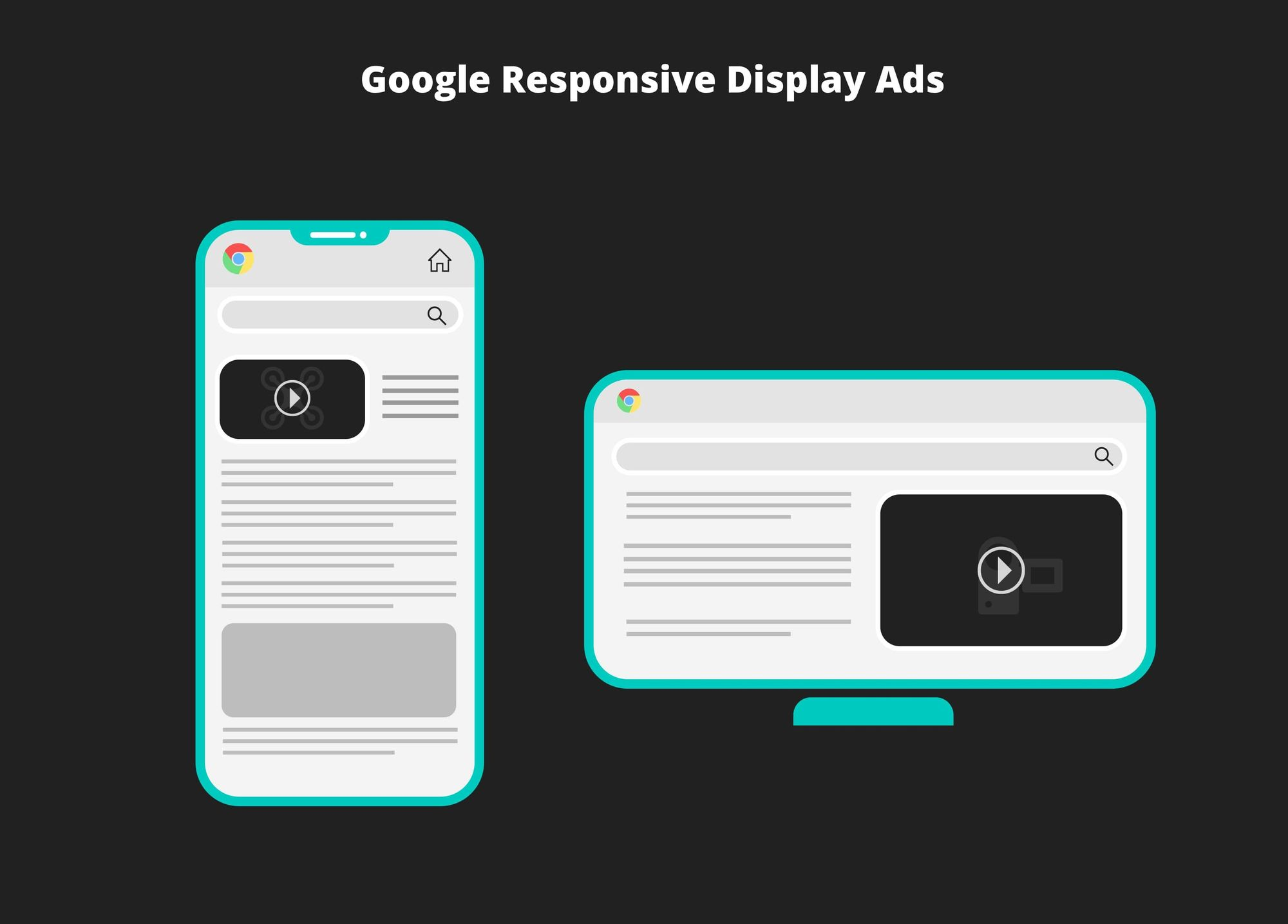 what is google responsive display ads