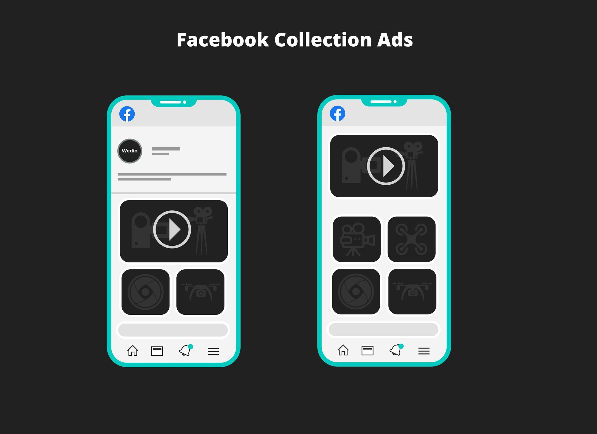 what is Facebook collection ads