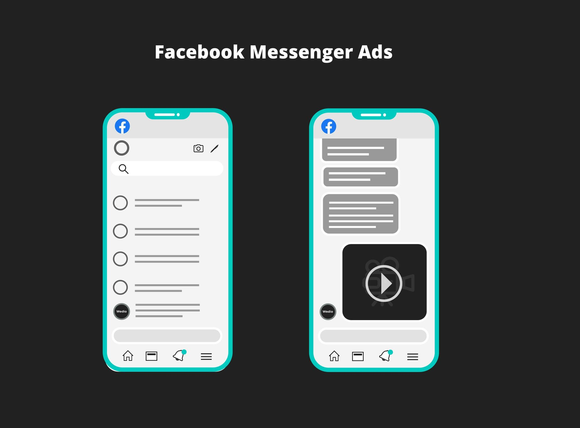 what is Facebook messenger ads