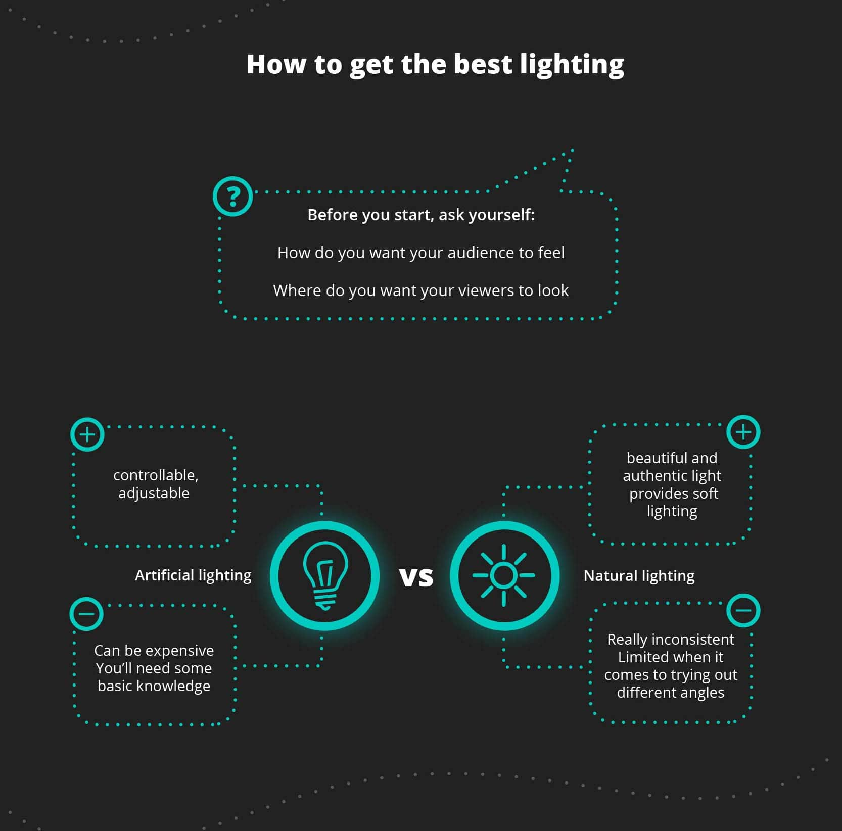 How to get the best lighting, what do you need to think of before getting started, natural lighting vs. artificial lighting