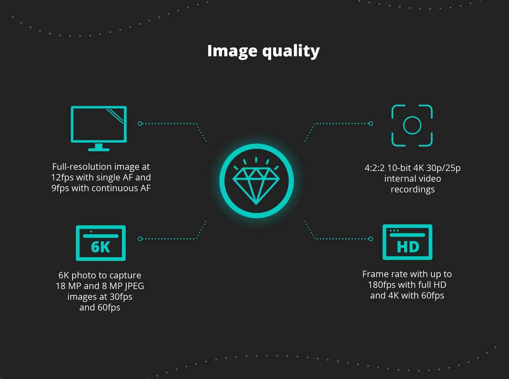 GH5 image quality, GH5 resolution, GH5 video, GH5 6K