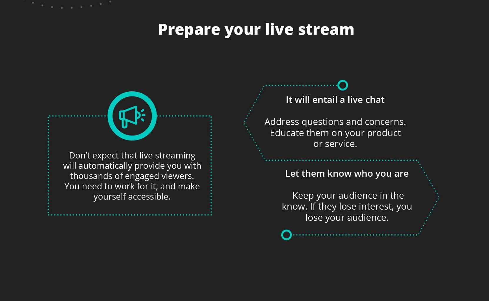 How to prepare a live streaming